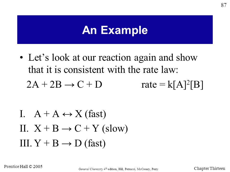 An Example Let's look at our reaction again and show that it is consistent with the rate law: 2A + 2B → C + D rate = k[A]2[B]